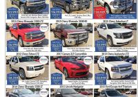 Used Cars for Sale Philippines Below 100k Inspirational 1924 Jan 3 2018 Exchange Newspaper Eedition Pages 1 28