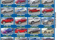 Used Cars for Sale Philippines Below 100k Luxury 1882 March 8 2017 Exchange Newspaper Eedition Pages 1 44