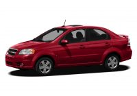 Used Cars Murfreesboro Tn New New and Used Cars for Sale In Murfreesboro Tn Priced $9 000