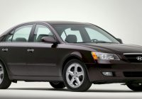 Used Cars Near Me Under 4000 Best Of Hyundai Cars for Sale Under 4000 Dollars