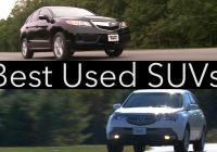 Used Suv Unique Consumer Reports 2015 Best Used Suvs