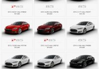 Used Tesla How Much Best Of Used Teslas are More About Saving You Time Than Money