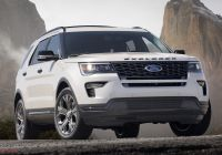 When is 2020 ford Explorer On Sale Unique 2020 ford Explorer News