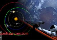 Where Tesla Roadster In Space Best Of Spacex Starman Tesla Roadsters Current Position Tracked