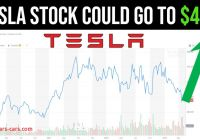 Why Tesla Stock Went Up Best Of why Tesla Stock Could Go to 480 by 2020 Youtube