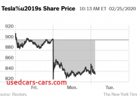 Will Tesla Stock Go Down Best Of Tesla Stock Slides after Delivery Figures Signal Weaker U