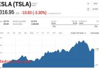 Will Tesla Stock Go Down Elegant Tesla is Dropping after Elon Musk Says the Stock Price is
