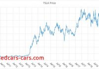 Will Tesla Stock Go Down Luxury Tesla Loses 702 Million as Sales Fall to Earth Cortana