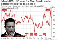 Will Tesla Stock Go Up Unique Elon Musks Instagram Account Vanishes and This Story